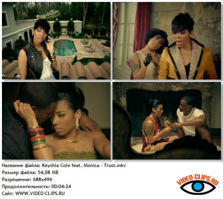 Keyshia Cole feat. Monica - Trust